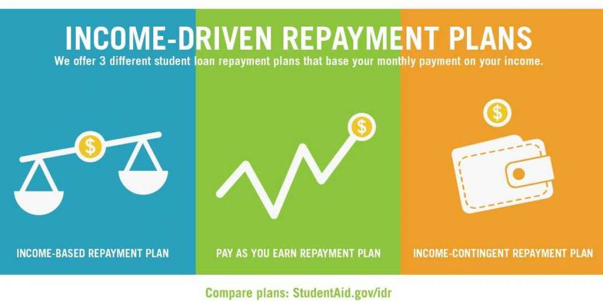 Income-Driven Repayment Plans for Federal Student Loans – Guide