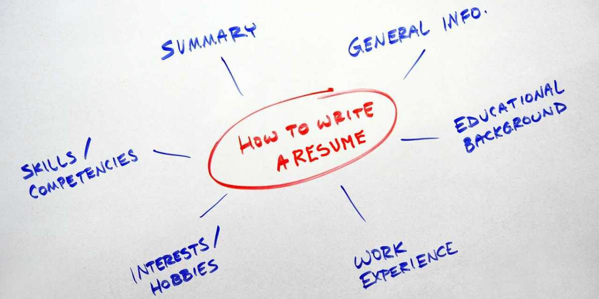 Here's What You Should—and Shouldn't—Capitalize on Your Resume