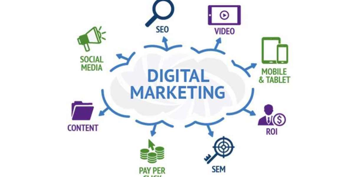 Digital Marketing: Who, What, Why, and How